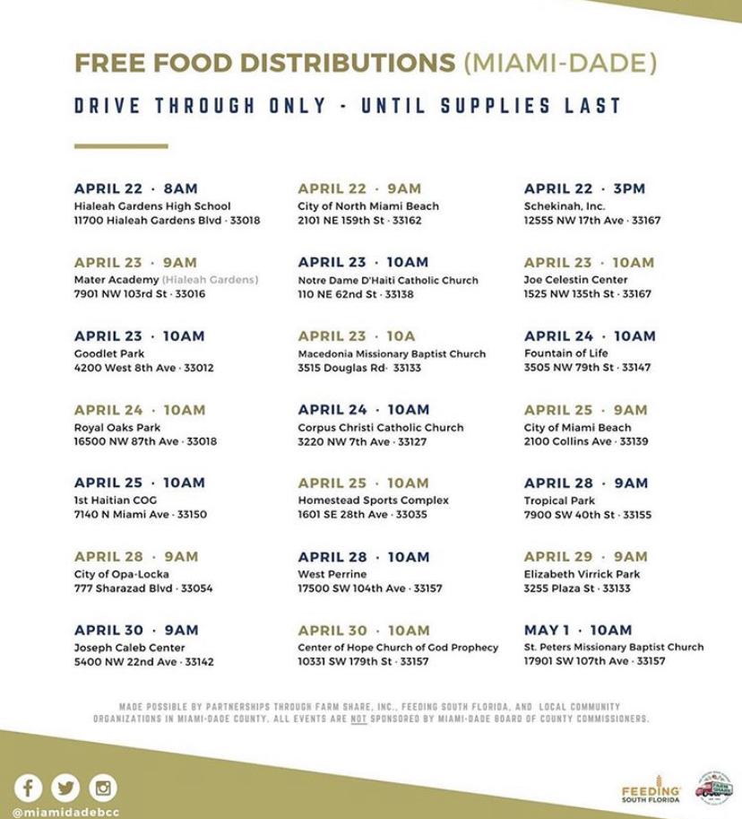 food distribution list